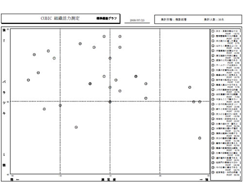 分析結果のシート
